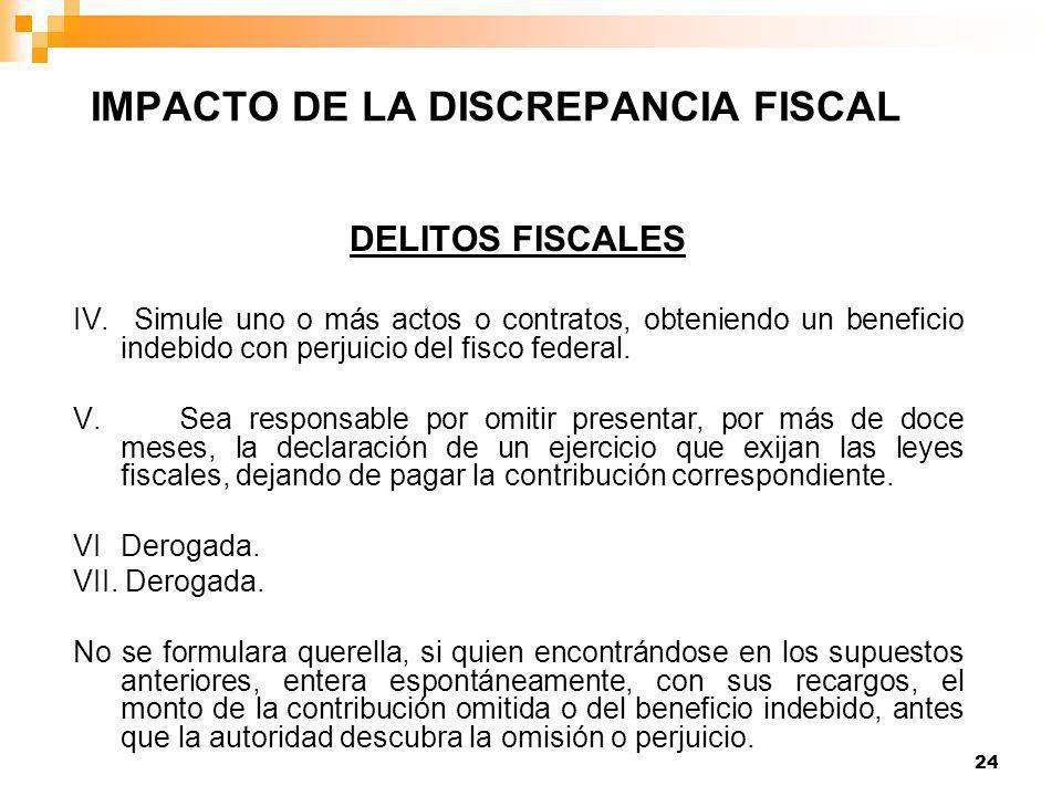24 DELITOS FISCALES IV.
