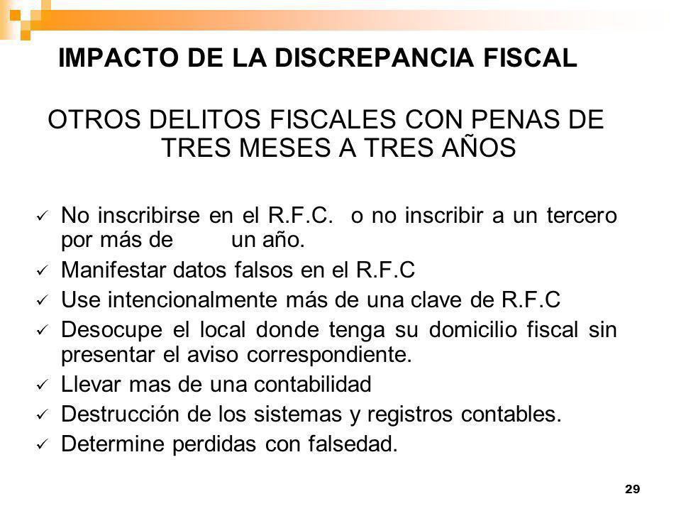 29 OTROS DELITOS FISCALES CON PENAS DE TRES MESES A TRES AÑOS No inscribirse en el R.F.C.