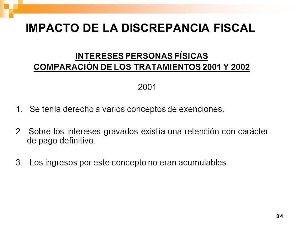 34 INTERESES PERSONAS FÍSICAS COMPARACIÓN DE LOS TRATAMIENTOS 2001 Y 2002 2001 1.