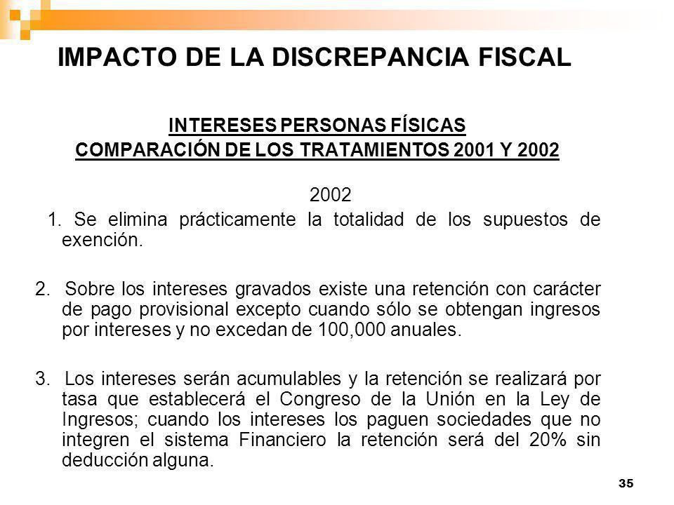 35 INTERESES PERSONAS FÍSICAS COMPARACIÓN DE LOS TRATAMIENTOS 2001 Y 2002 2002 1.