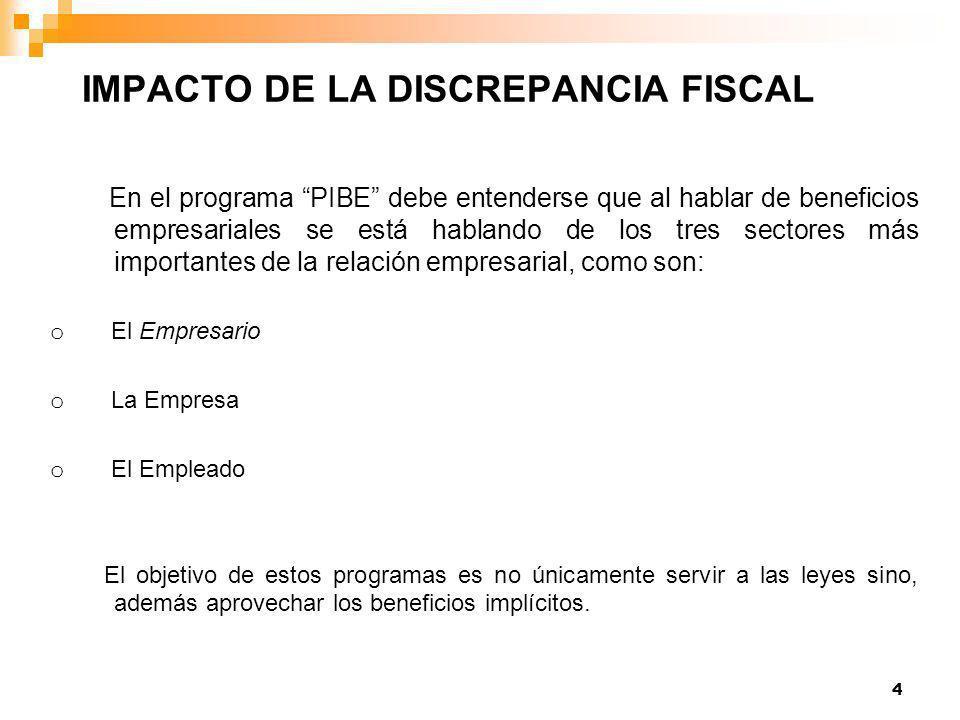 15 DISCREPANCIA FISCAL Concepto de erogaciones: -Gastos -Inversiones -Depósitos en inversiones financieras y/o depósitos bancarios en el país o en el extranjero.