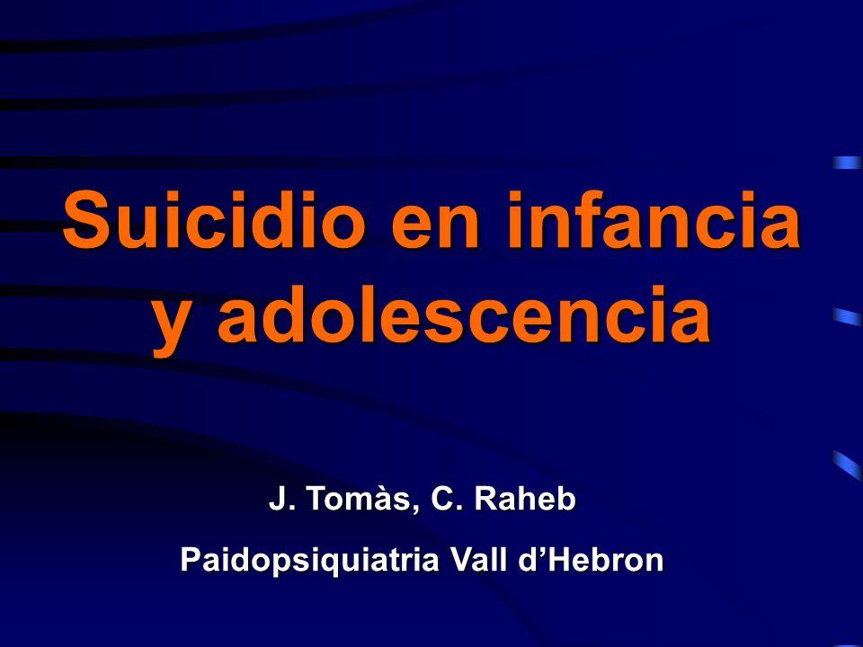 Prevalencia Se han descrito algunos casos de suicidio en niños de 3 y 4 años, Aunque existe la consideración general de que el niño pequeño no es capaz de suicidarse Según la OMS: la tasa de suicidio de los 5-14 años de edad es muy baja los índices: Niñas se sitúan en un rango de 0 a 1,1 por 100.000 Niños: de 0 a 2,5 por 100.000 Aprox.
