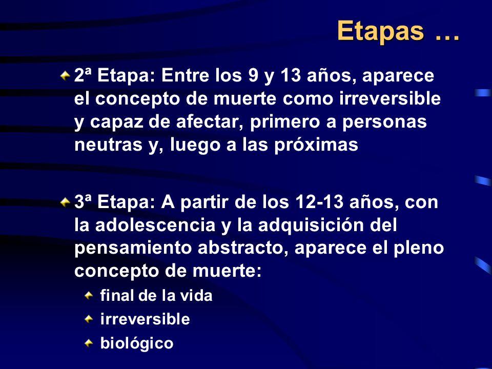 Etapas … 2ª Etapa: Entre los 9 y 13 años, aparece el concepto de muerte como irreversible y capaz de afectar, primero a personas neutras y, luego a la