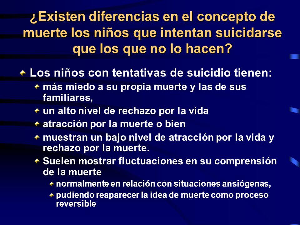 ¿Existen diferencias en el concepto de muerte los niños que intentan suicidarse que los que no lo hacen? Los niños con tentativas de suicidio tienen: