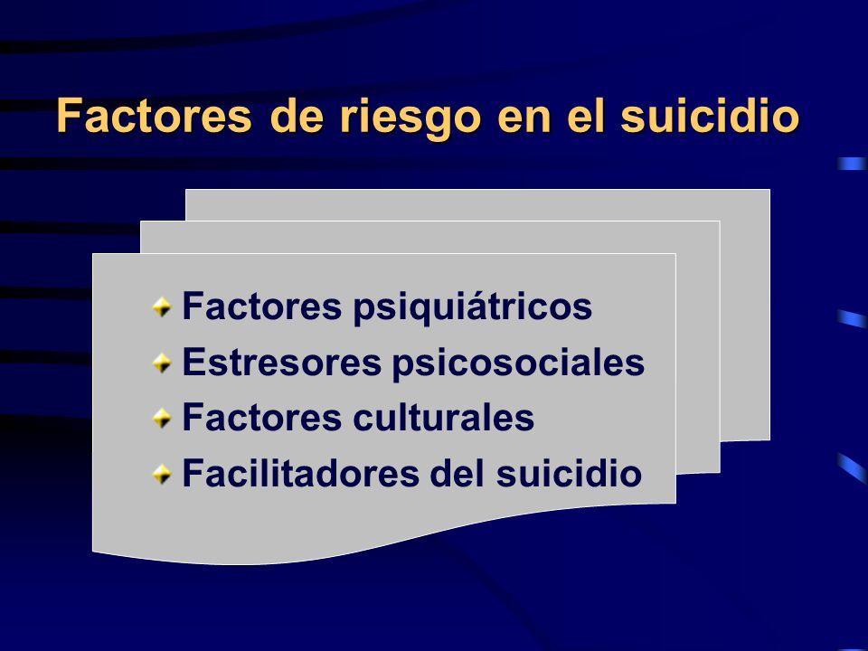 Factores de riesgo en el suicidio Factores psiquiátricos Estresores psicosociales Factores culturales Facilitadores del suicidio