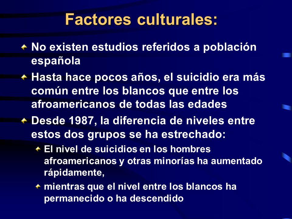 Factores culturales: No existen estudios referidos a población española Hasta hace pocos años, el suicidio era más común entre los blancos que entre l