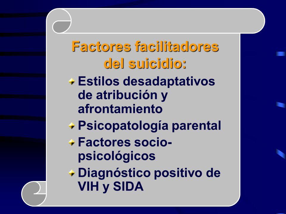 Estilos desadaptativos de atribución y afrontamiento Psicopatología parental Factores socio- psicológicos Diagnóstico positivo de VIH y SIDA Factores