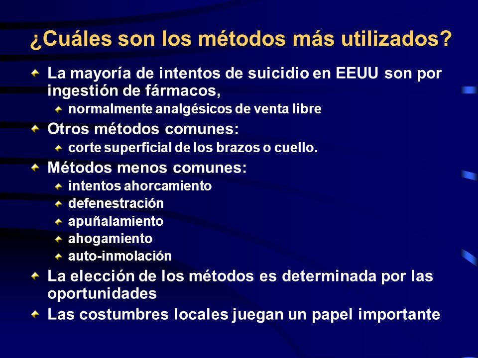 ¿Cuáles son los métodos más utilizados? La mayoría de intentos de suicidio en EEUU son por ingestión de fármacos, normalmente analgésicos de venta lib