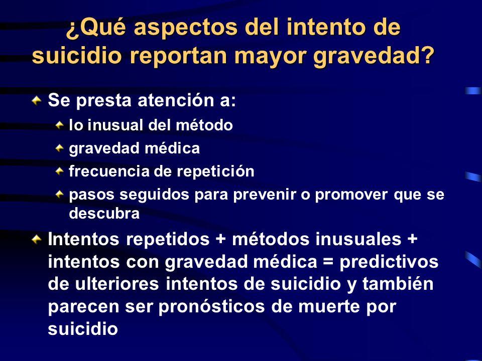 ¿Qué aspectos del intento de suicidio reportan mayor gravedad? Se presta atención a: lo inusual del método gravedad médica frecuencia de repetición pa