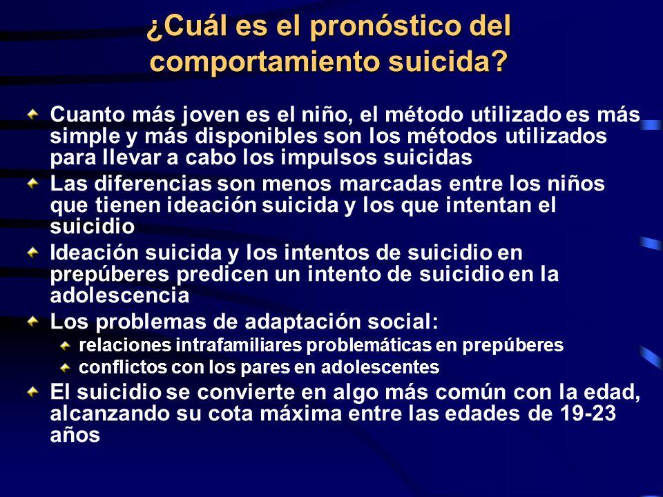 ¿Cuál es el pronóstico del comportamiento suicida? Cuanto más joven es el niño, el método utilizado es más simple y más disponibles son los métodos ut