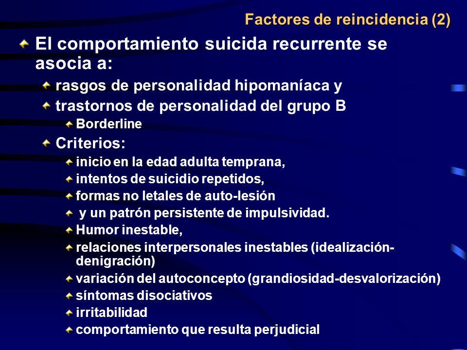 Factores de reincidencia (2) El comportamiento suicida recurrente se asocia a: rasgos de personalidad hipomaníaca y trastornos de personalidad del gru