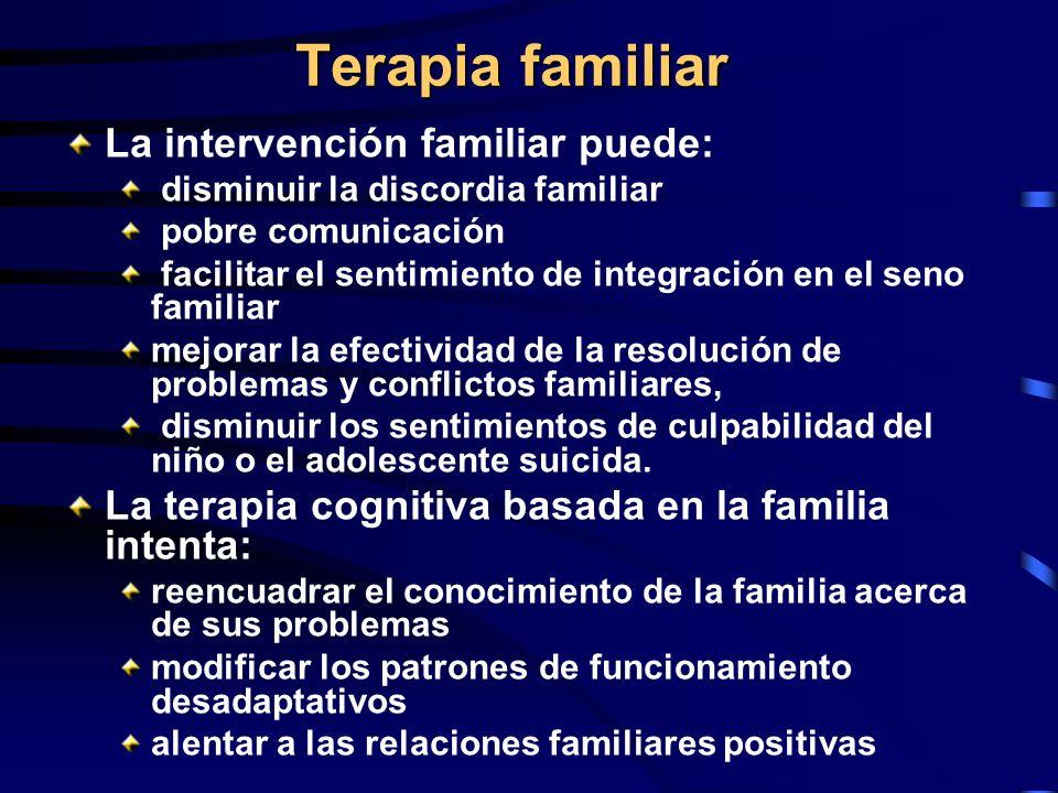 Terapia familiar La intervención familiar puede: disminuir la discordia familiar pobre comunicación facilitar el sentimiento de integración en el seno