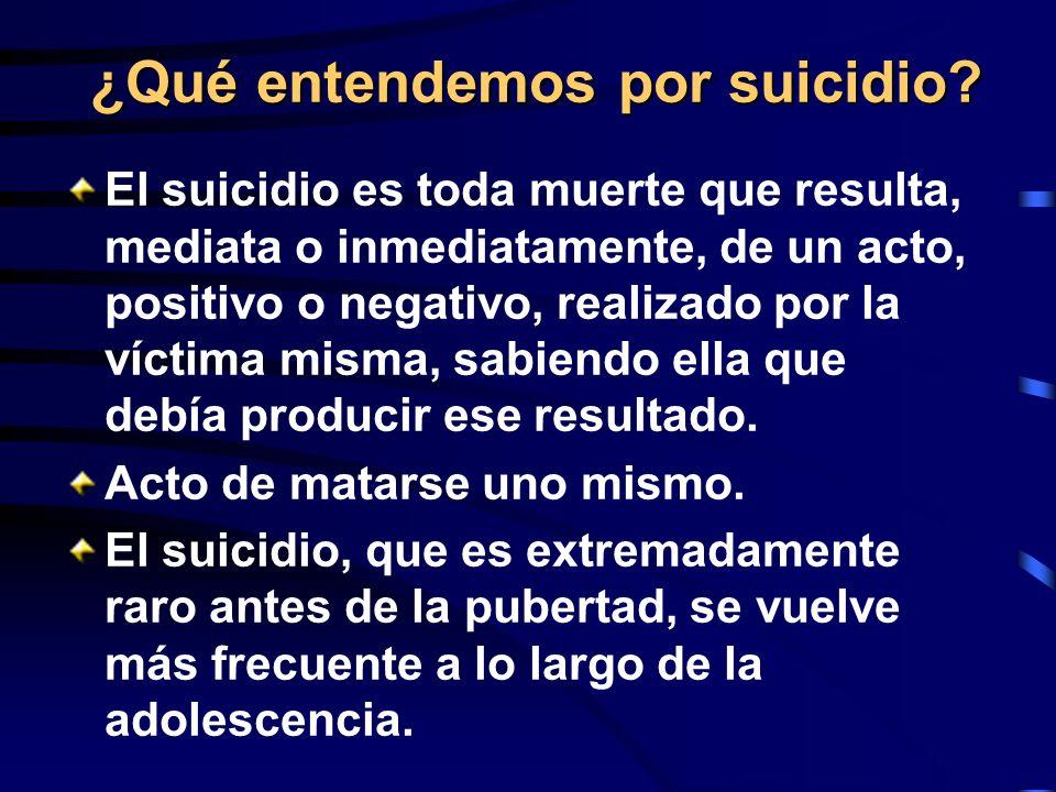 ¿Qué entendemos por suicidio? El suicidio es toda muerte que resulta, mediata o inmediatamente, de un acto, positivo o negativo, realizado por la víct