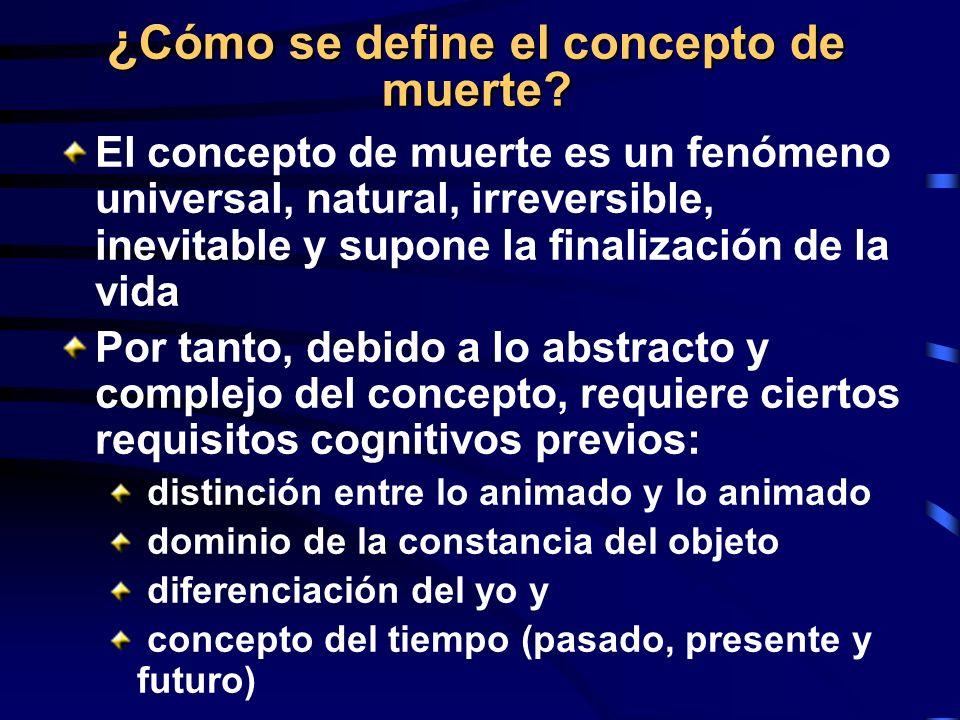¿ Cómo se define el concepto de muerte? El concepto de muerte es un fenómeno universal, natural, irreversible, inevitable y supone la finalización de