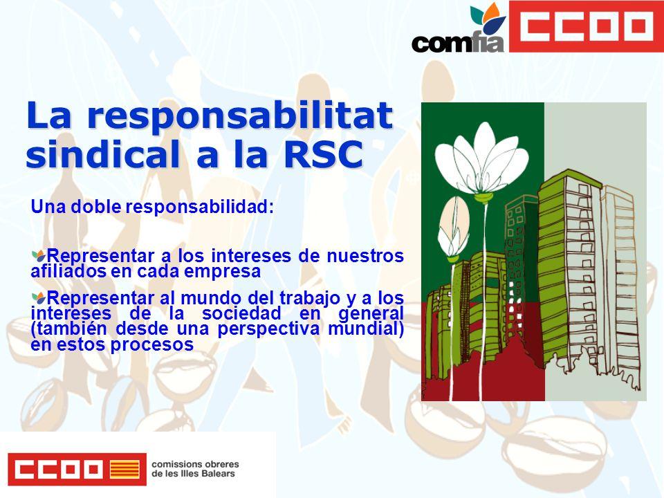 La responsabilitat sindical a la RSC Una doble responsabilidad: Representar a los intereses de nuestros afiliados en cada empresa Representar al mundo del trabajo y a los intereses de la sociedad en general (también desde una perspectiva mundial) en estos procesos