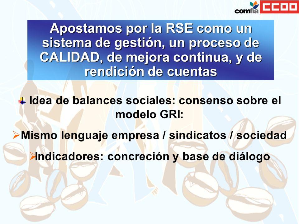 Apostamos por la RSE como un sistema de gestión, un proceso de CALIDAD, de mejora continua, y de rendición de cuentas Idea de balances sociales: consenso sobre el modelo GRI: Mismo lenguaje empresa / sindicatos / sociedad Indicadores: concreción y base de diálogo