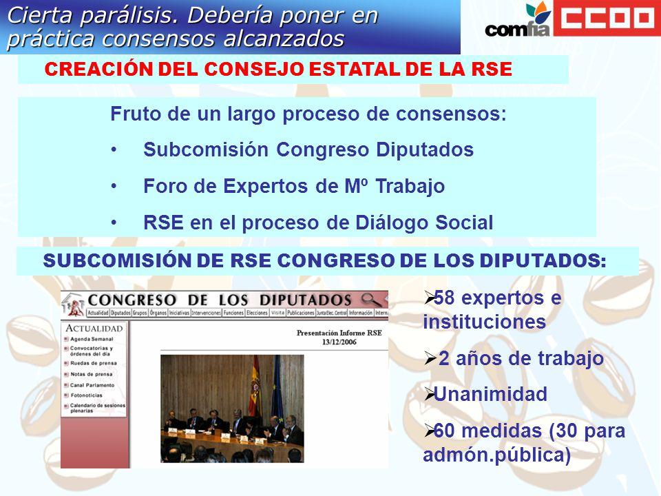MEMORIAS - BALANCES Transparencia – rendición de cuentas – diálogo positivo...acuerdos marco...negociación colectiva...trabajo decente...buen gobierno...riesgos...normas y leyes