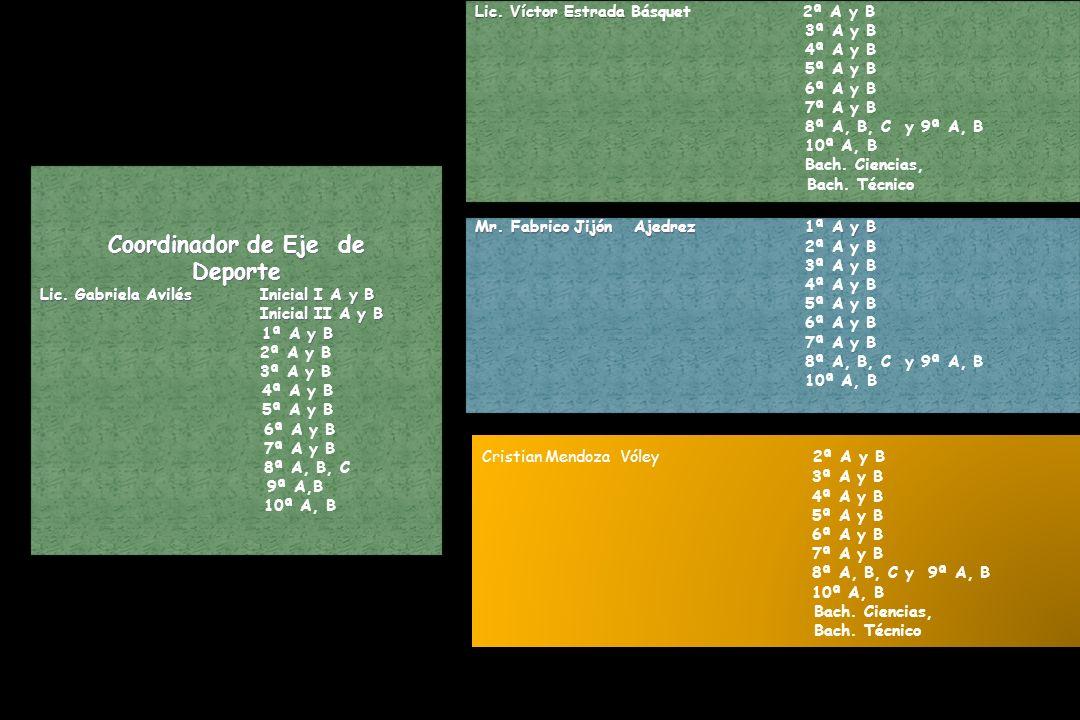 Lcda. Vicenta Menéndez Artes Plástica 1ª A, B 1ª A, B 2ª A, B hasta 7º A, B 2ª A, B hasta 7º A, B 8ª A, B, C 8ª A, B, C Lcda. Vicenta Menéndez Artes P