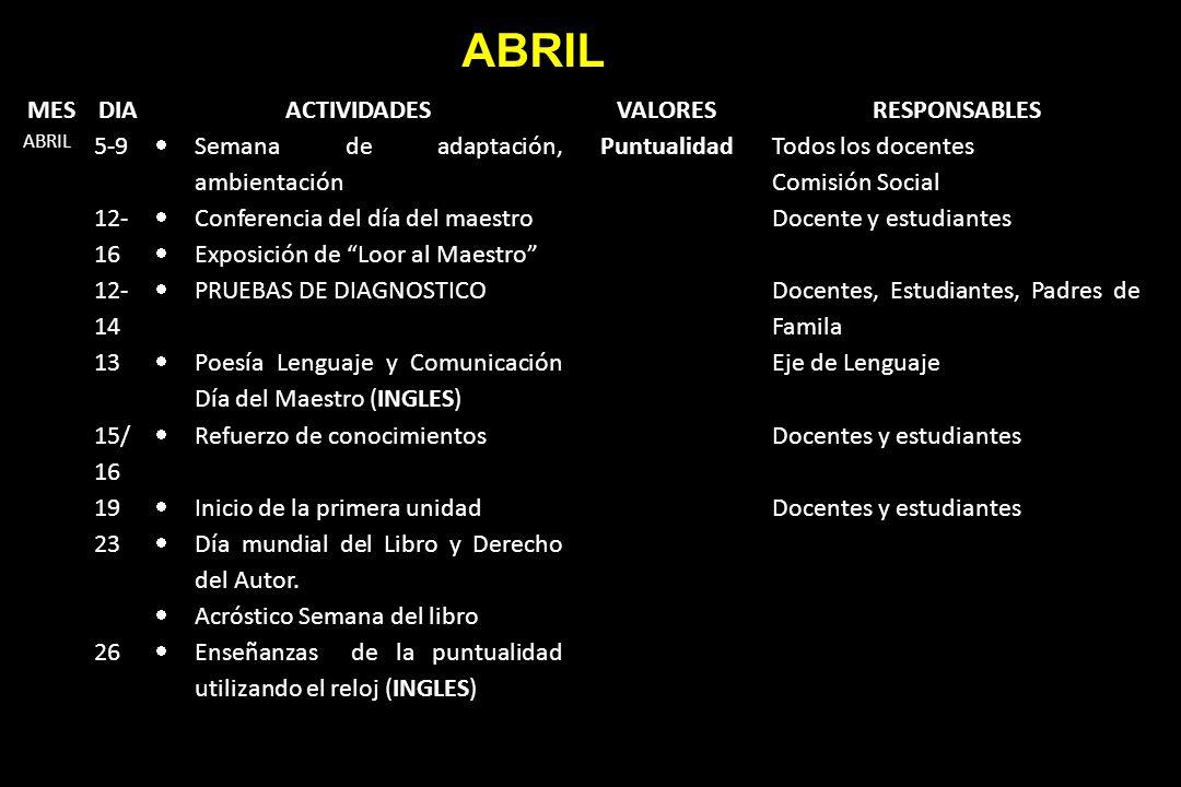 CRONOGRAMA DE ACTIVIDADES AÑO LECTIVO 2010 – 2011 PRIMER QUIMESTRE