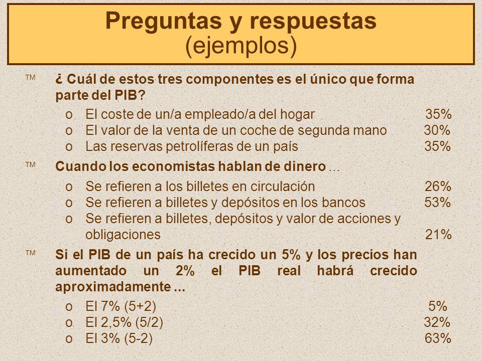 Preguntas y respuestas (ejemplos) oEl 7% (5+2) 5% oEl 2,5% (5/2) 32% oEl 3% (5-2) 63% ä ¿ Cuál de estos tres componentes es el único que forma parte del PIB.
