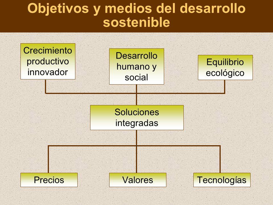 Crecimiento productivo innovador Desarrollo humano y social Equilibrio ecológico Soluciones integradas PreciosValoresTecnologías Objetivos y medios del desarrollo sostenible