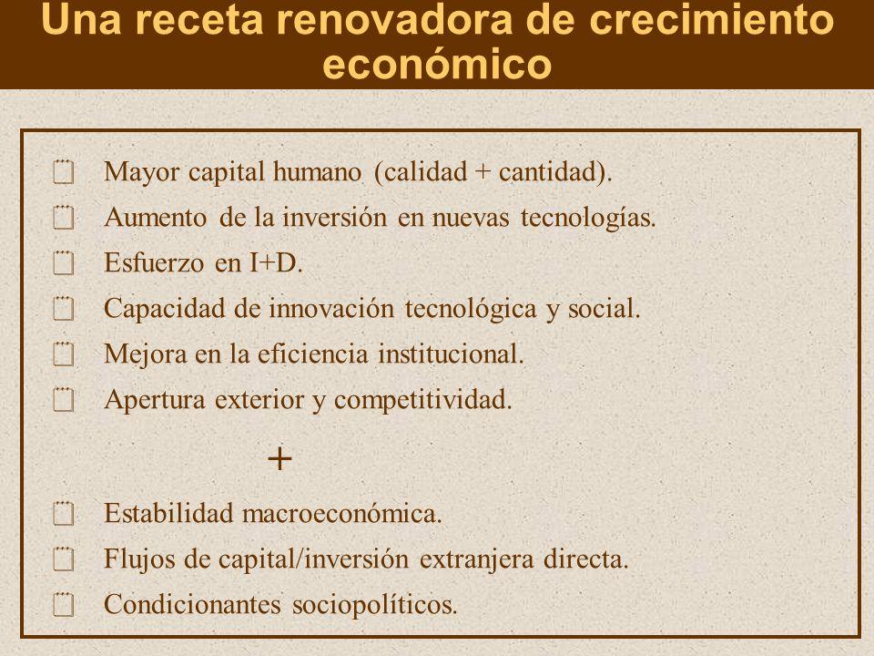 Mayor capital humano (calidad + cantidad). Aumento de la inversión en nuevas tecnologías.