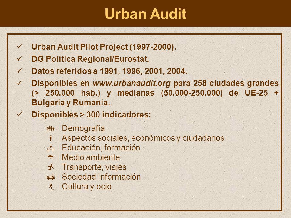 Urban Audit Pilot Project (1997-2000). DG Política Regional/Eurostat.