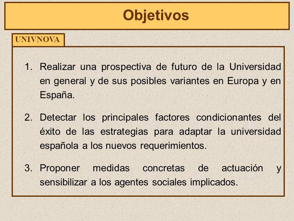 1.Realizar una prospectiva de futuro de la Universidad en general y de sus posibles variantes en Europa y en España.