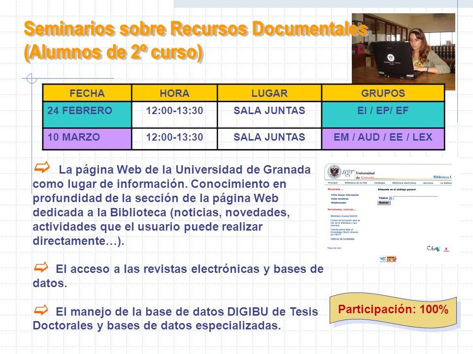 FECHAHORALUGARGRUPOS 24 FEBRERO12:00-13:30SALA JUNTASEI / EP/ EF 10 MARZO12:00-13:30SALA JUNTASEM / AUD / EE / LEX La página Web de la Universidad de Granada como lugar de información.