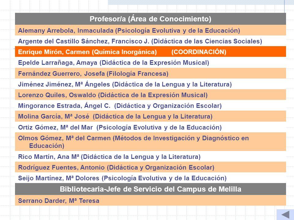 Profesor/a (Área de Conocimiento) Alemany Arrebola, Inmaculada (Psicología Evolutiva y de la Educación) Argente del Castillo Sánchez, Francisco J.