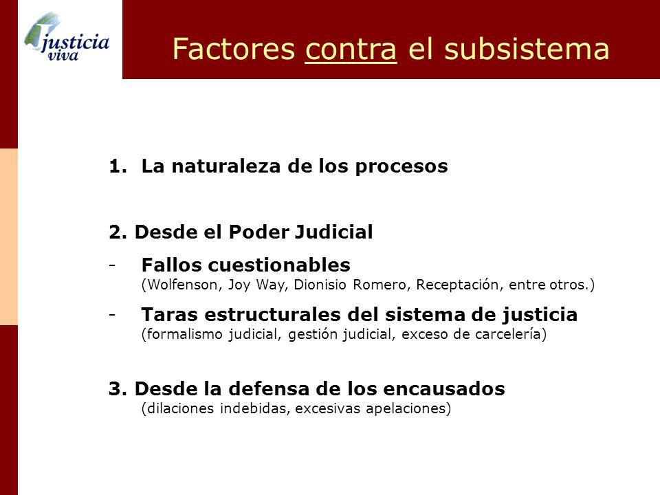 Factores contra el subsistema 1.La naturaleza de los procesos 2. Desde el Poder Judicial -Fallos cuestionables (Wolfenson, Joy Way, Dionisio Romero, R