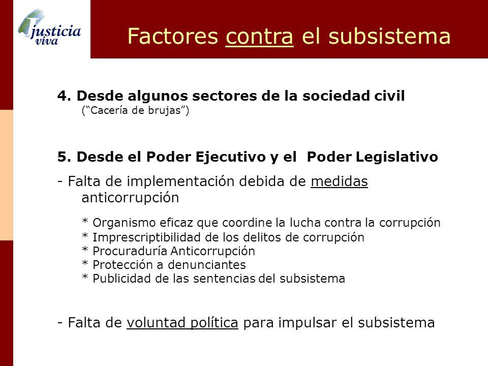 Factores contra el subsistema 4. Desde algunos sectores de la sociedad civil (Cacería de brujas) 5. Desde el Poder Ejecutivo y el Poder Legislativo -