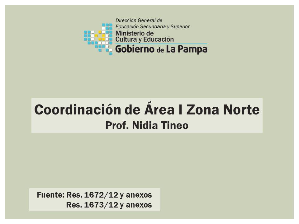 Coordinación de Área I Zona Norte Prof. Nidia Tineo Fuente: Res. 1672/12 y anexos Res. 1673/12 y anexos