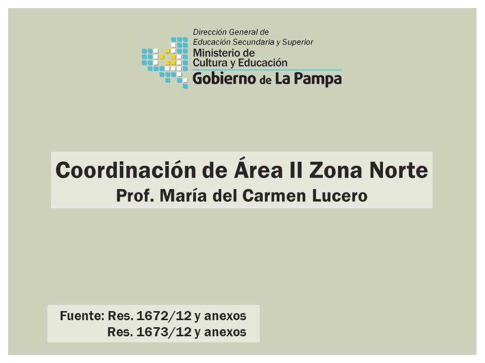 Coordinación de Área II Zona Norte Prof. María del Carmen Lucero Fuente: Res. 1672/12 y anexos Res. 1673/12 y anexos