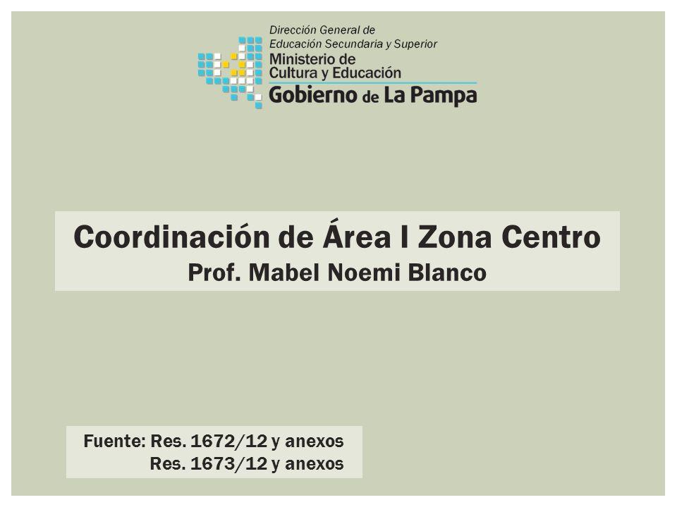 Coordinación de Área I Zona Centro Prof. Mabel Noemi Blanco Fuente: Res. 1672/12 y anexos Res. 1673/12 y anexos