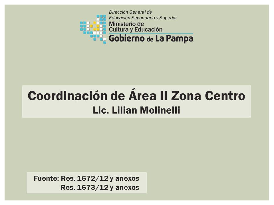 Coordinación de Área II Zona Centro Lic. Lilian Molinelli Fuente: Res. 1672/12 y anexos Res. 1673/12 y anexos
