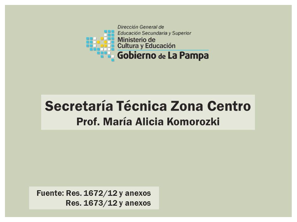 Secretaría Técnica Zona Centro Prof. María Alicia Komorozki Fuente: Res. 1672/12 y anexos Res. 1673/12 y anexos