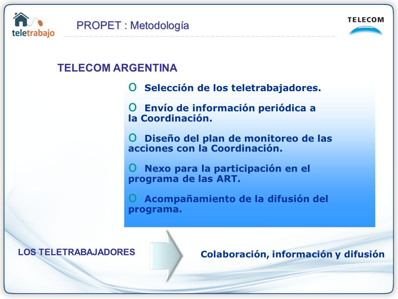 PROPET : Metodología TELECOM ARGENTINA o Selección de los teletrabajadores. o Envío de información periódica a la Coordinación. o Diseño del plan de m