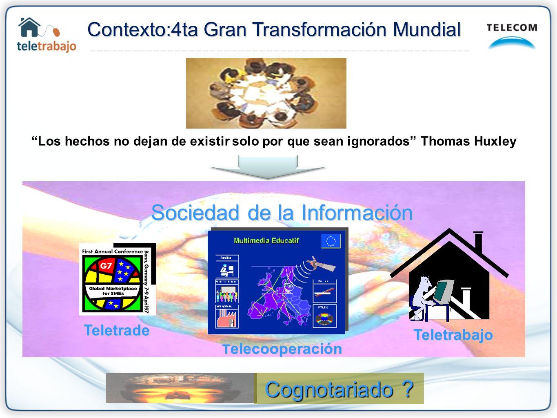Sociedad de la Información Teletrade T elecooperación T elecooperación Contexto:4ta Gran Transformación Mundial Teletrabajo Los hechos no dejan de exi