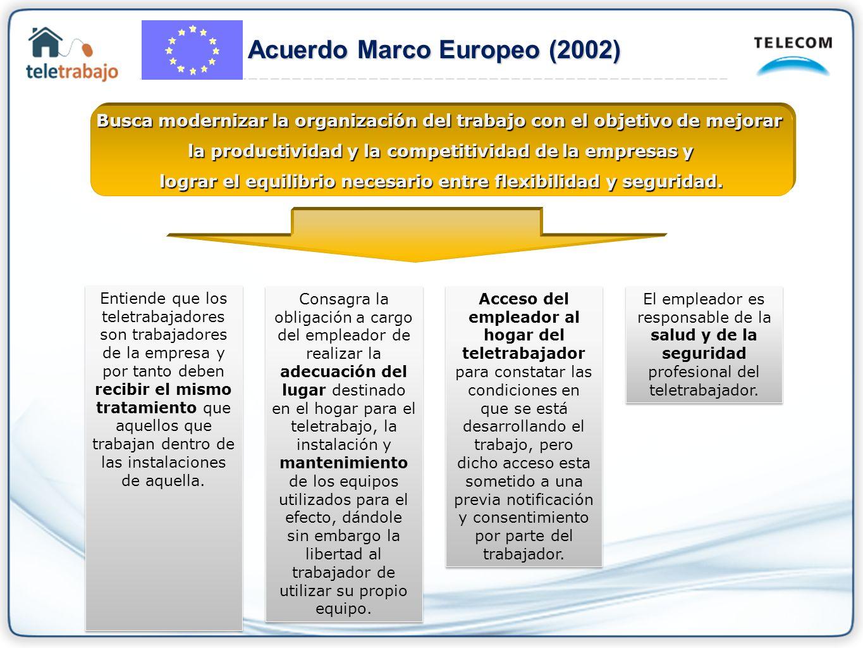 Acuerdo Marco Europeo (2002) Busca modernizar la organización del trabajo con el objetivo de mejorar la productividad y la competitividad de la empres