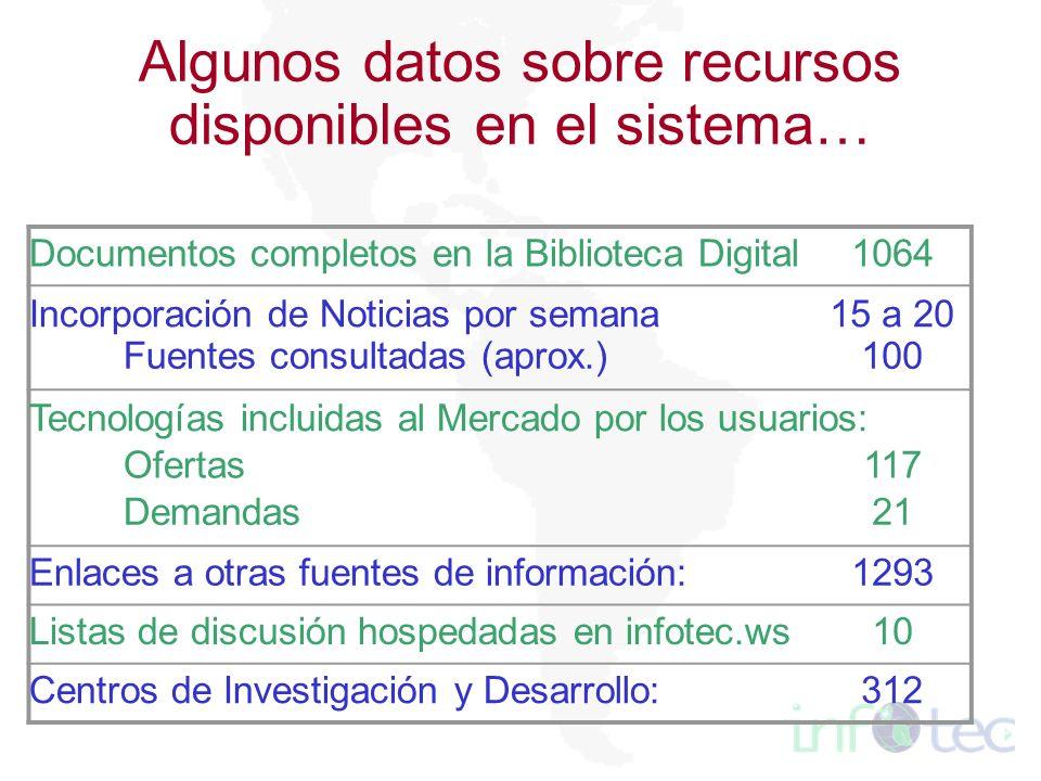 70España 76Otros 419 429 272 655 293 264 159 121 98 131 75 45 51 58 76 54 63 29 6032 15 8 4 45 Participantes registrados.