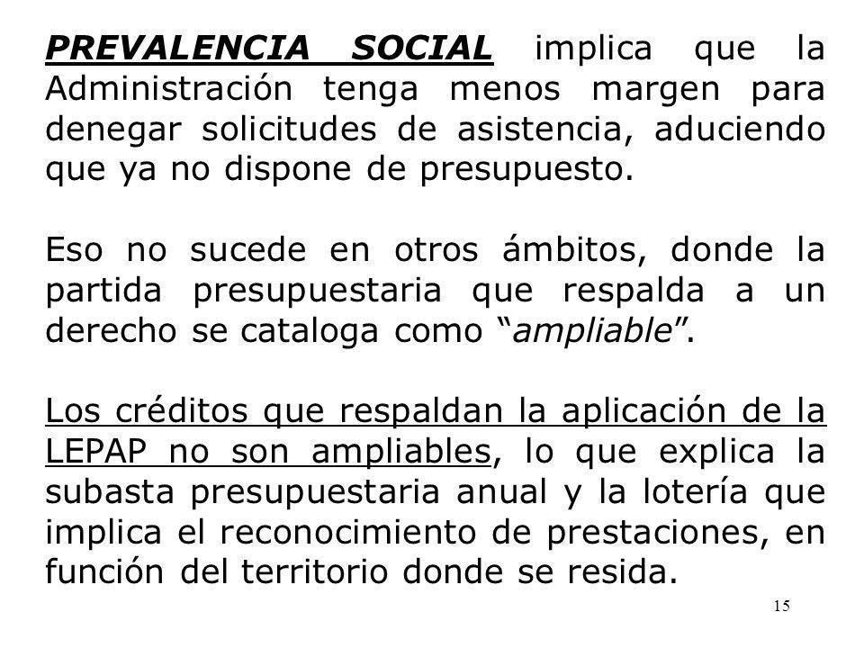 15 PREVALENCIA SOCIAL implica que la Administración tenga menos margen para denegar solicitudes de asistencia, aduciendo que ya no dispone de presupuesto.