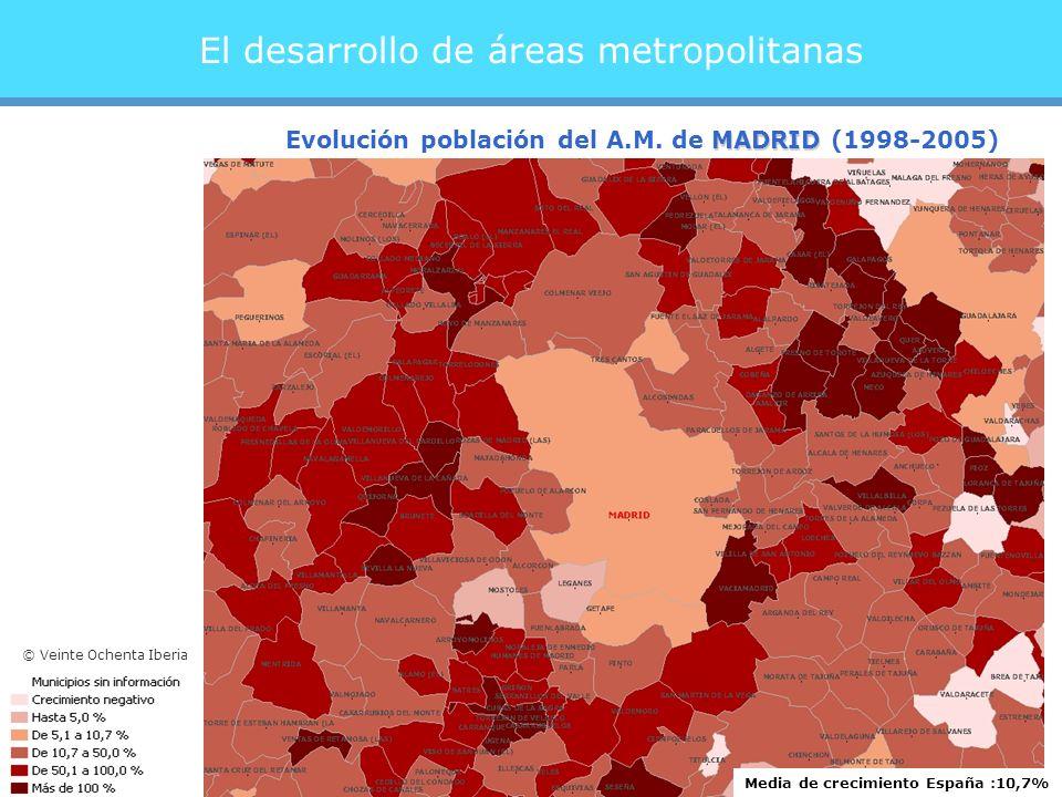 Media de crecimiento España :10,7% El desarrollo de áreas metropolitanas MADRID Evolución población del A.M.