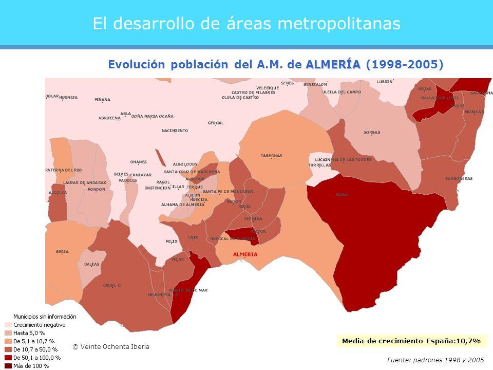 El desarrollo de áreas metropolitanas Media de crecimiento España:10,7% ALMERÍA Evolución población del A.M.