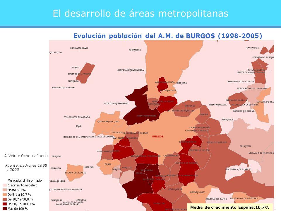 El desarrollo de áreas metropolitanas Media de crecimiento España:10,7% BURGOS Evolución población del A.M.