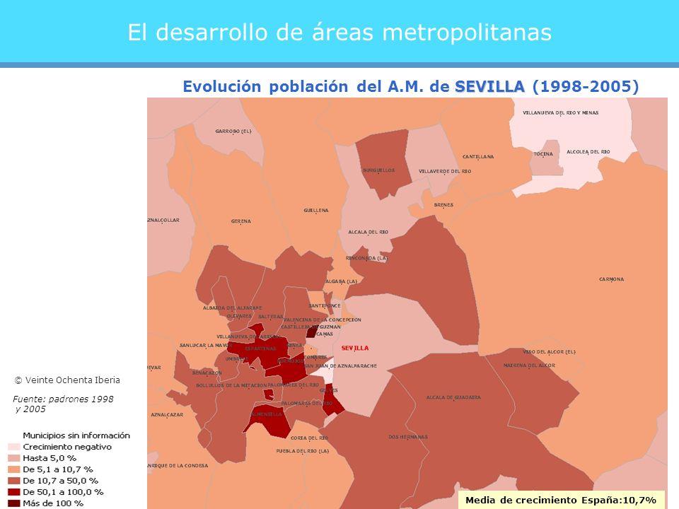 El desarrollo de áreas metropolitanas Media de crecimiento España:10,7% SEVILLA Evolución población del A.M.