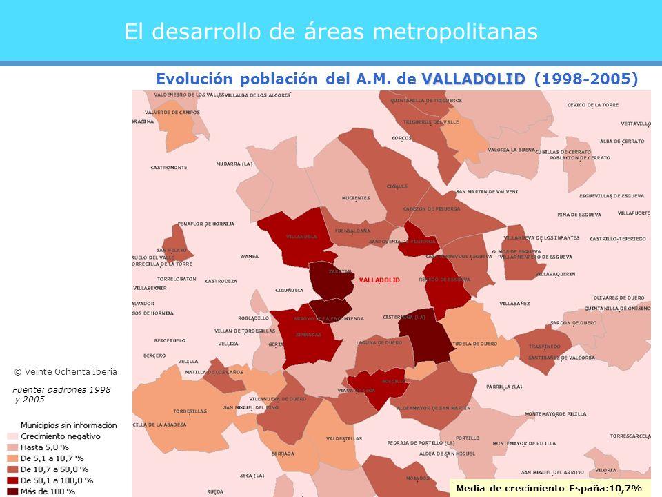 El desarrollo de áreas metropolitanas Media de crecimiento España:10,7% VALLADOLID Evolución población del A.M.