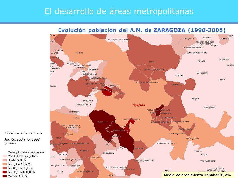 El desarrollo de áreas metropolitanas Media de crecimiento España:10,7% ZARAGOZA Evolución población del A.M.