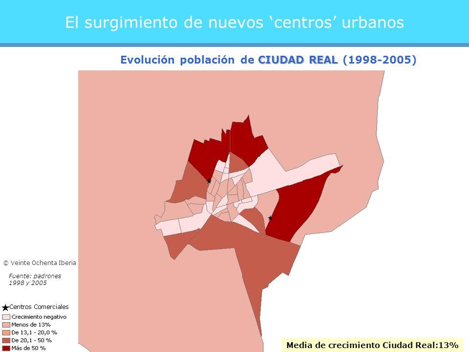 El surgimiento de nuevos centros urbanos Media de crecimiento Ciudad Real:13% CIUDAD REAL Evolución población de CIUDAD REAL (1998-2005) Fuente: padrones 1998 y 2005 © Veinte Ochenta Iberia