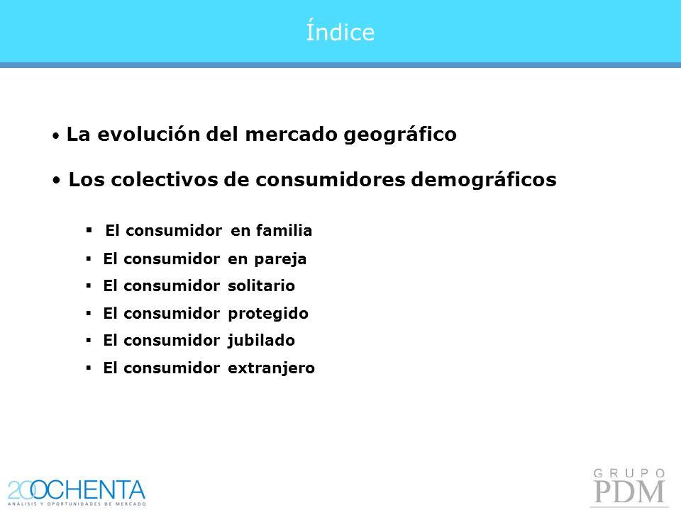 Índice La evolución del mercado geográfico Los colectivos de consumidores demográficos El consumidor en familia El consumidor en pareja El consumidor solitario El consumidor protegido El consumidor jubilado El consumidor extranjero